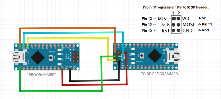 Upgrade Arduino Clone Bootloader to NEW OptiBoot
